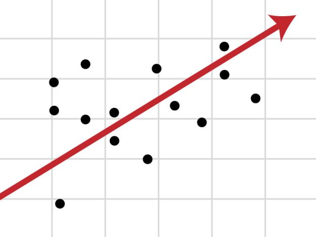単回帰分析の傾きをPython(numpy)で求める